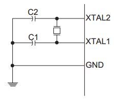 intrenal rc clock AVR