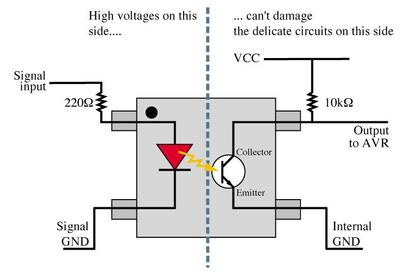 اپتوکوپلر - الکترولب