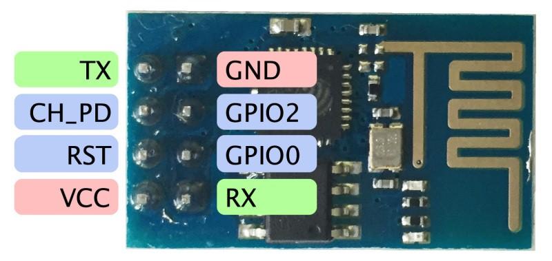 esp8266-pin-electrolab