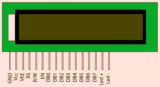 راه اندازی LCD با میکروکنترلر PIC