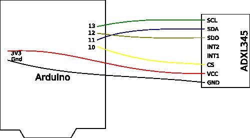 اتصال ADXL345